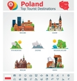 Poland travel destinations icon set vector image