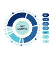blue abstract infographics circle template cycle vector image