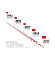 timeline infographics for baseball milestones of vector image vector image