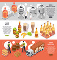 brewery isometric banners vector image vector image