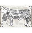 Vintage Pastel Page of Cut of Beef vector image vector image