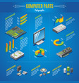 isometric computer parts infographic concept vector image