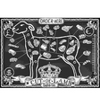 Cut of Lamb on Vintage Blackboard vector image vector image