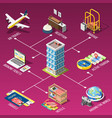 travel isometric flowchart vector image vector image