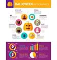 Halloween Big Infographics vector image