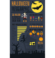 Halloween Infographic vector image