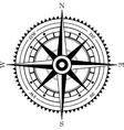 Wind rose vector image