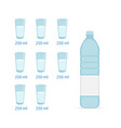 bottle of water and eight glasses water balance vector image vector image