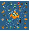 Business Industry Isometric Flowchart vector image vector image