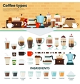 Different coffee on the table vector image