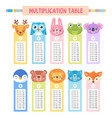 set of colorful multiplication tables for little vector image