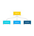 flowchart infographic template with 4 steps vector image vector image