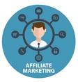icon of affiliate marketing