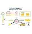 loan pourpose schem presentation vector image vector image