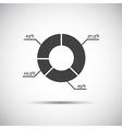 Simple circle diagram vector image