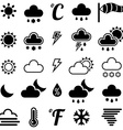 WeatherIcons vector image