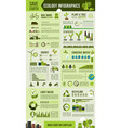 eco environment protection infographic design vector image vector image
