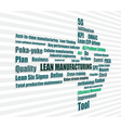 lean manufacturing words vector image vector image
