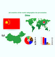 51 china all countries of the world vector image