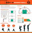 Basketball Infographics set vector image vector image