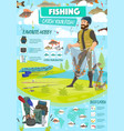 fishing sport poster with fisherman and items vector image vector image