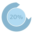Loading circle 20 percent icon flat style vector image vector image