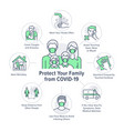 protect your family from coronavirus poster vector image vector image