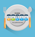 dish and cutlery with nutritional facts per vector image