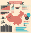 flat infographic elements for business vector image