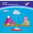 concept Cloud technology vector image vector image