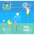 Dental service banner with dentist characters vector image
