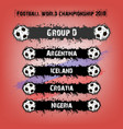 football championship 2018 group d vector image