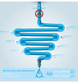 Water Pipe Timeline Business Infographic vector image vector image