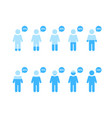 human infographic with percentage people vector image
