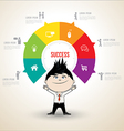 circle concepts with business man vector image vector image