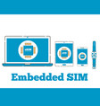 esim card chip sign on digital devices screens vector image
