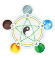 feng shui 5 elements of nature in circles vector image