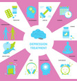 depression treatment banner template in flat style vector image vector image