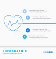 ecg heart heartbeat pulse beat infographics vector image