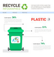 rubbish container for plastic waste infographic vector image vector image