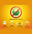 set icon smiley prevention covid-19 sign vector image