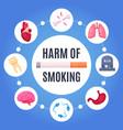harm of smoking design concept vector image