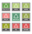 plastic recycling icons and symbols recycle sign vector image vector image