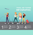 travel and tourism with friend at airport vector image vector image
