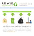 rubbish container for sorting waste infographic vector image vector image