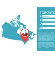 toronto map infographic vector image