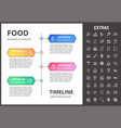 food infographic template elements and icons vector image vector image