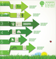 Modern ecology green background vector image