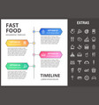 fast food infographic template and elements vector image vector image