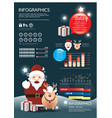 holiday christmas infographic vector image vector image